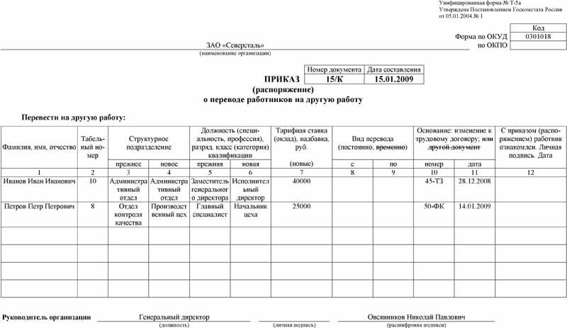 Журнал Регистрации Приказов о Предоставлении Отпуска образец